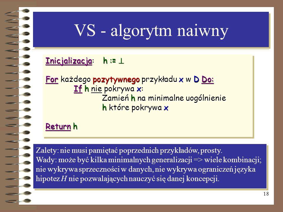 VS - algorytm naiwny Inicjalizacja: h := 