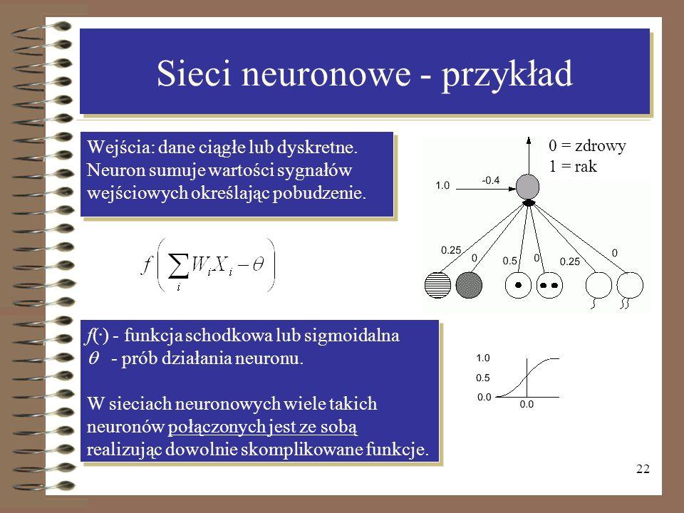Sieci neuronowe - przykład