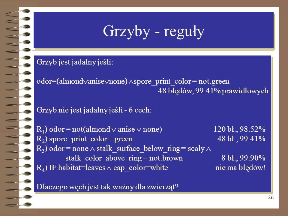Grzyby - reguły Grzyb jest jadalny jeśli: