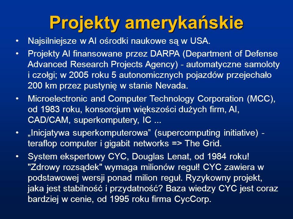 Projekty amerykańskie