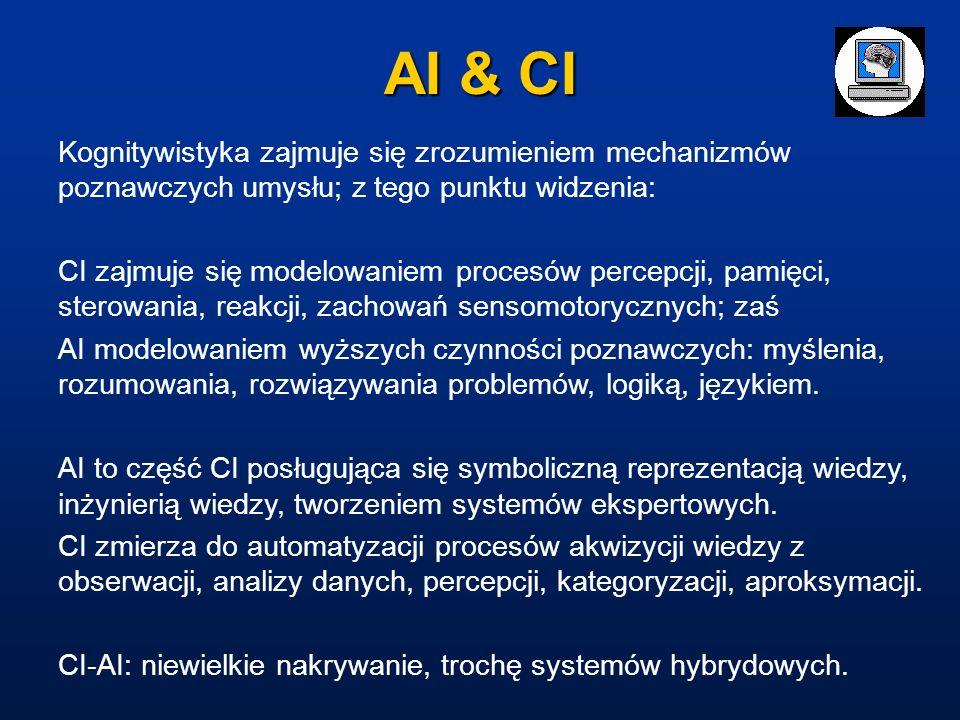 AI & CI Kognitywistyka zajmuje się zrozumieniem mechanizmów poznawczych umysłu; z tego punktu widzenia: