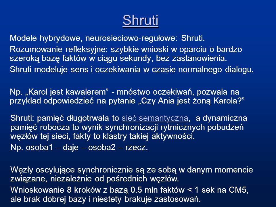 Shruti Modele hybrydowe, neurosieciowo-regułowe: Shruti.