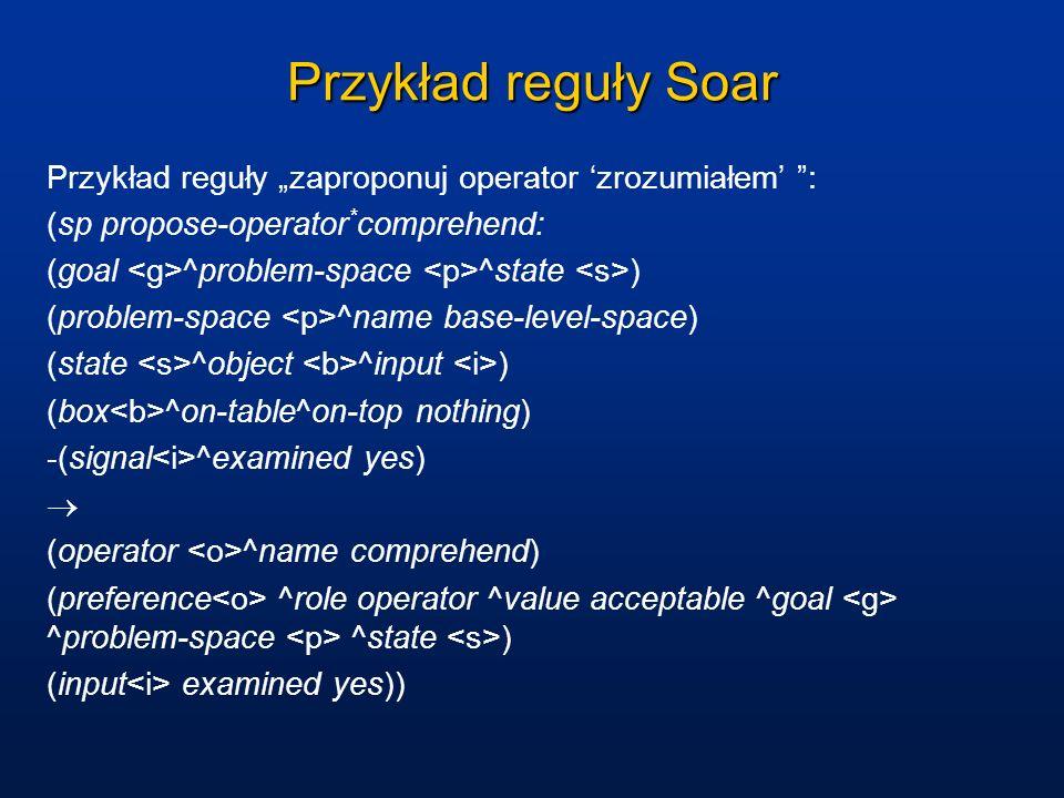 """Przykład reguły Soar Przykład reguły """"zaproponuj operator 'zrozumiałem' : (sp propose-operator*comprehend:"""