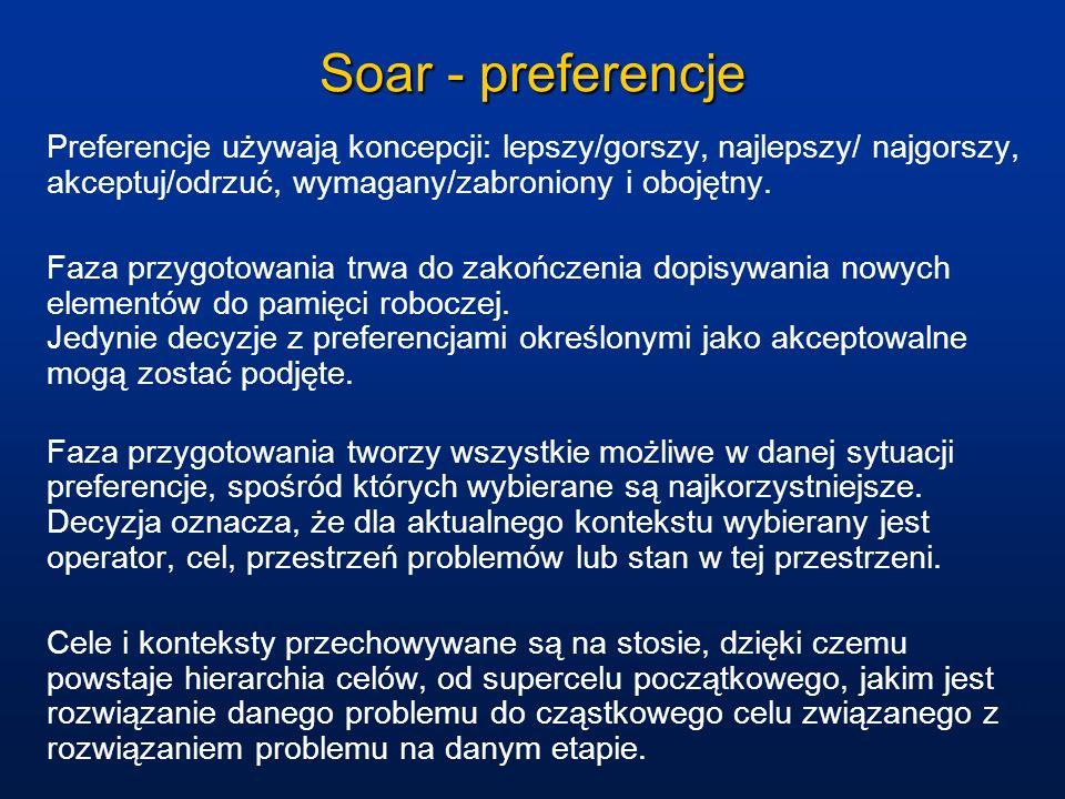 Soar - preferencje Preferencje używają koncepcji: lepszy/gorszy, najlepszy/ najgorszy, akceptuj/odrzuć, wymagany/zabroniony i obojętny.