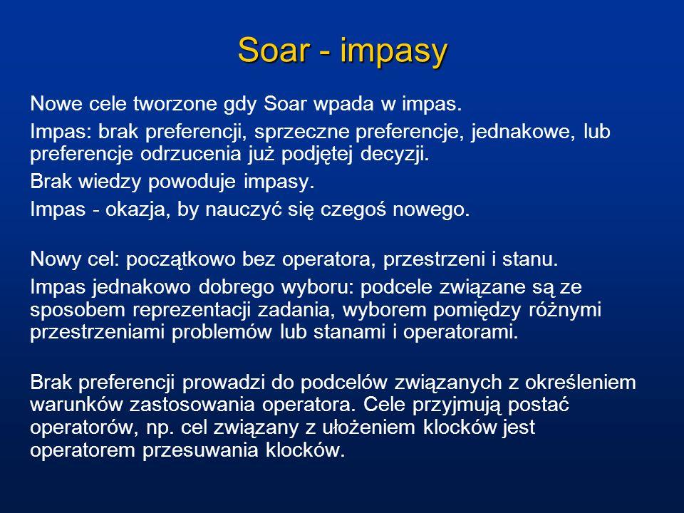 Soar - impasy Nowe cele tworzone gdy Soar wpada w impas.