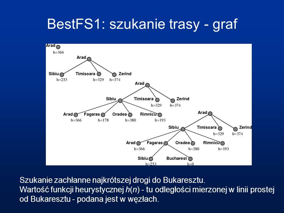 BestFS1: szukanie trasy - graf