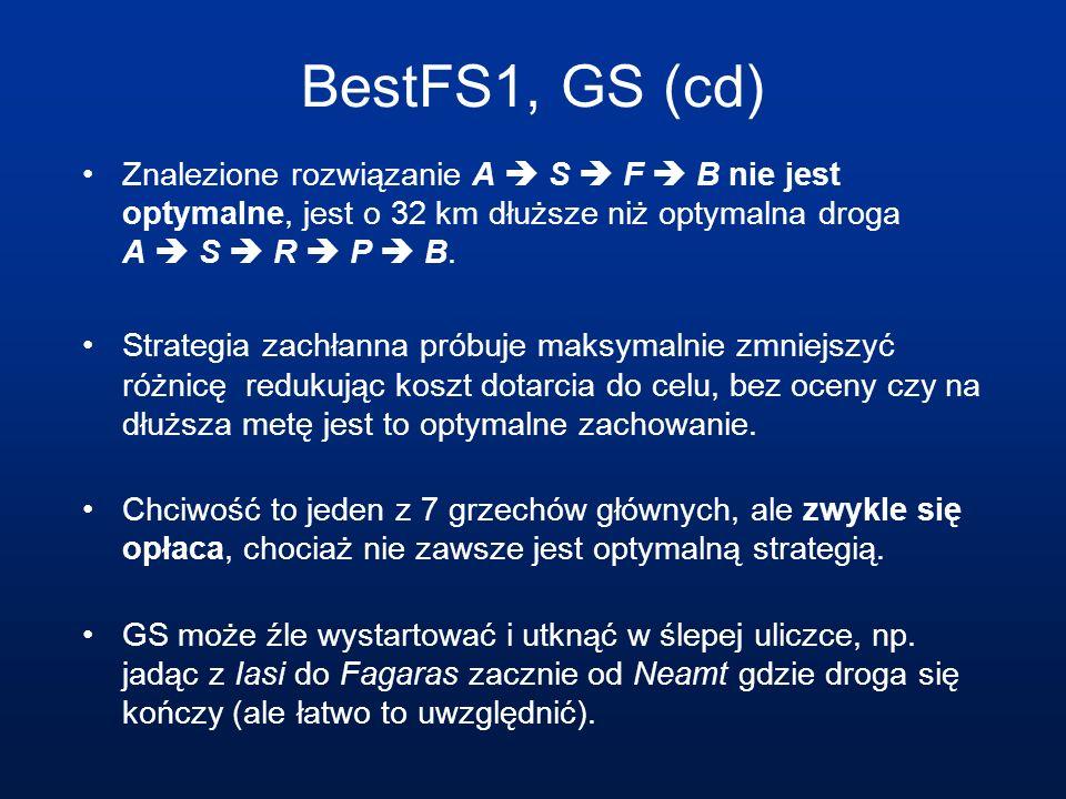 BestFS1, GS (cd) Znalezione rozwiązanie A  S  F  B nie jest optymalne, jest o 32 km dłuższe niż optymalna droga A  S  R  P  B.