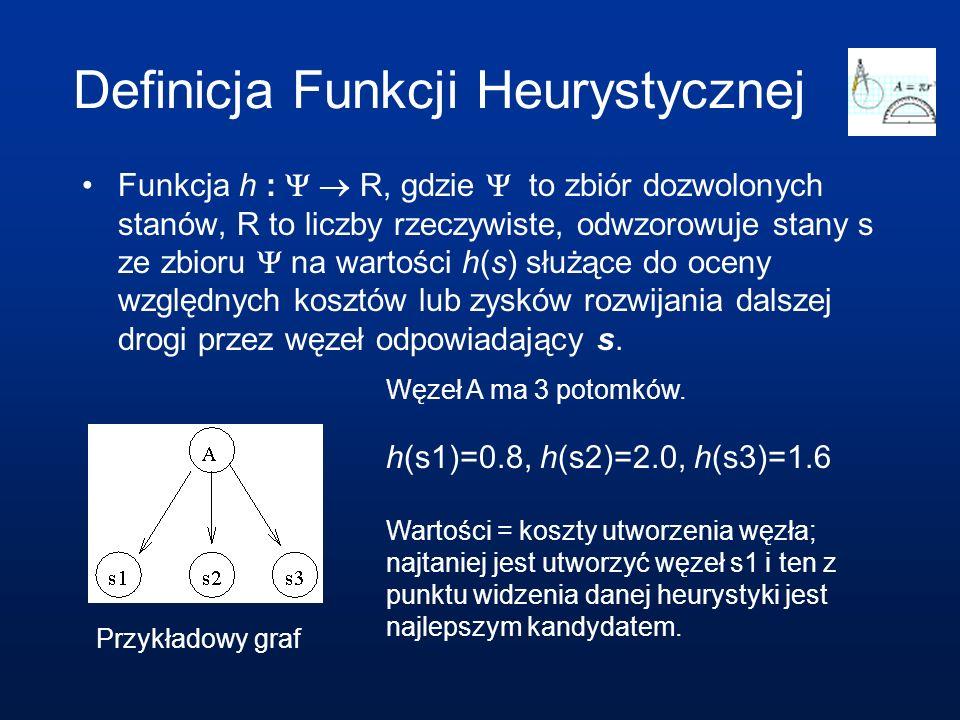 Definicja Funkcji Heurystycznej