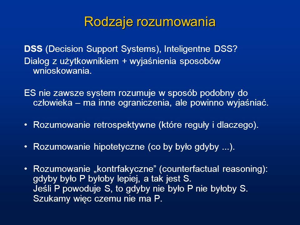 Rodzaje rozumowania DSS (Decision Support Systems), Inteligentne DSS