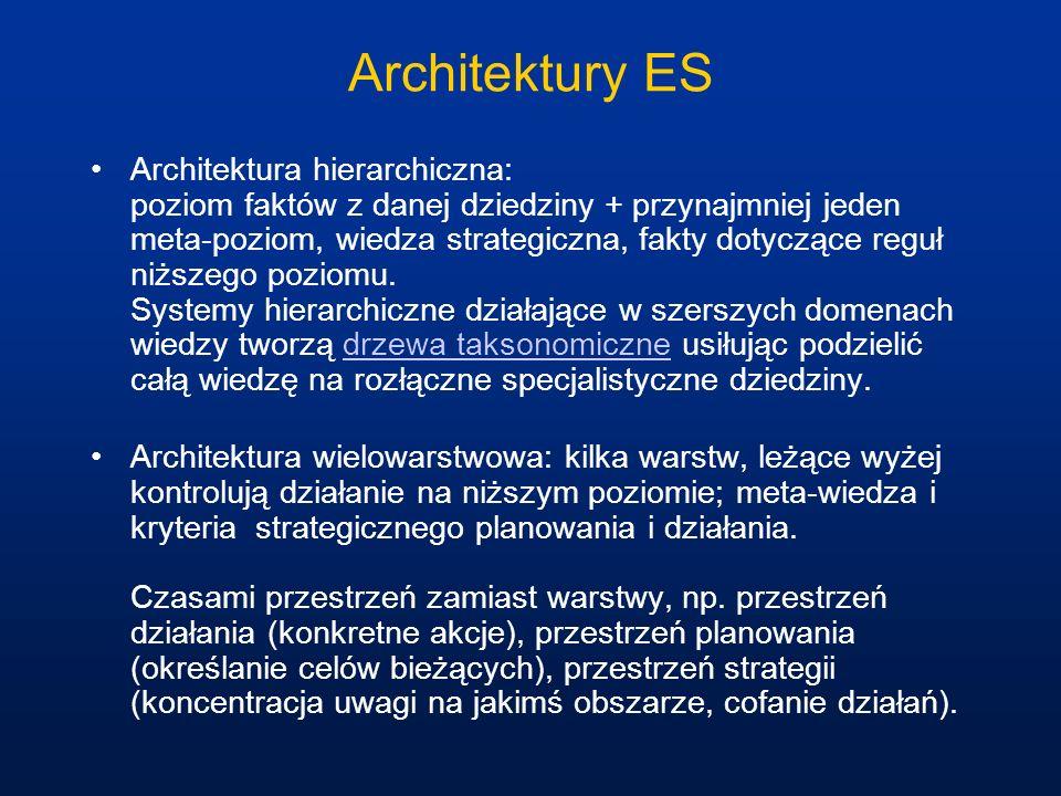 Architektury ES