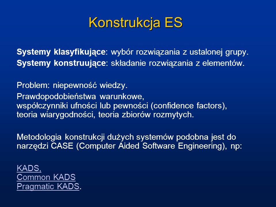 Konstrukcja ES Systemy klasyfikujące: wybór rozwiązania z ustalonej grupy. Systemy konstruujące: składanie rozwiązania z elementów.