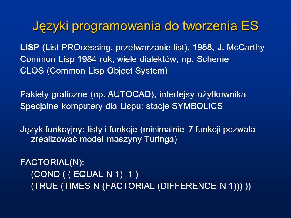 Języki programowania do tworzenia ES