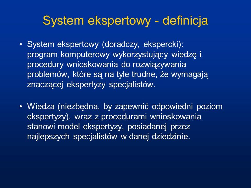 System ekspertowy - definicja