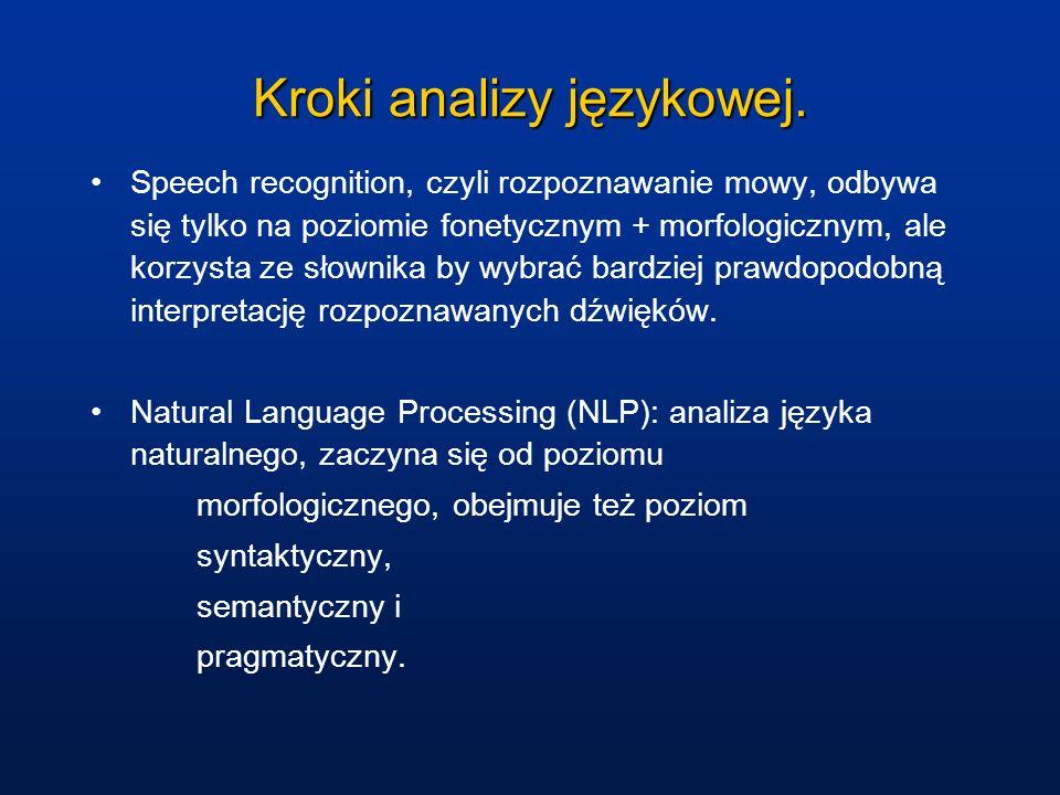Kroki analizy językowej.