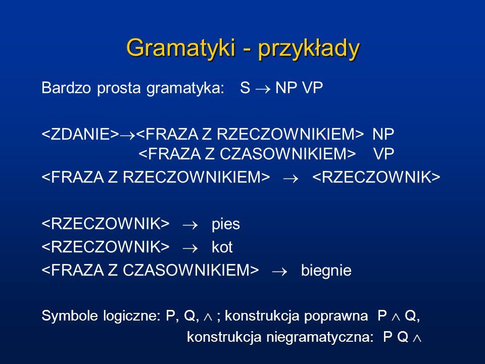 Gramatyki - przykłady Bardzo prosta gramatyka: S ® NP VP