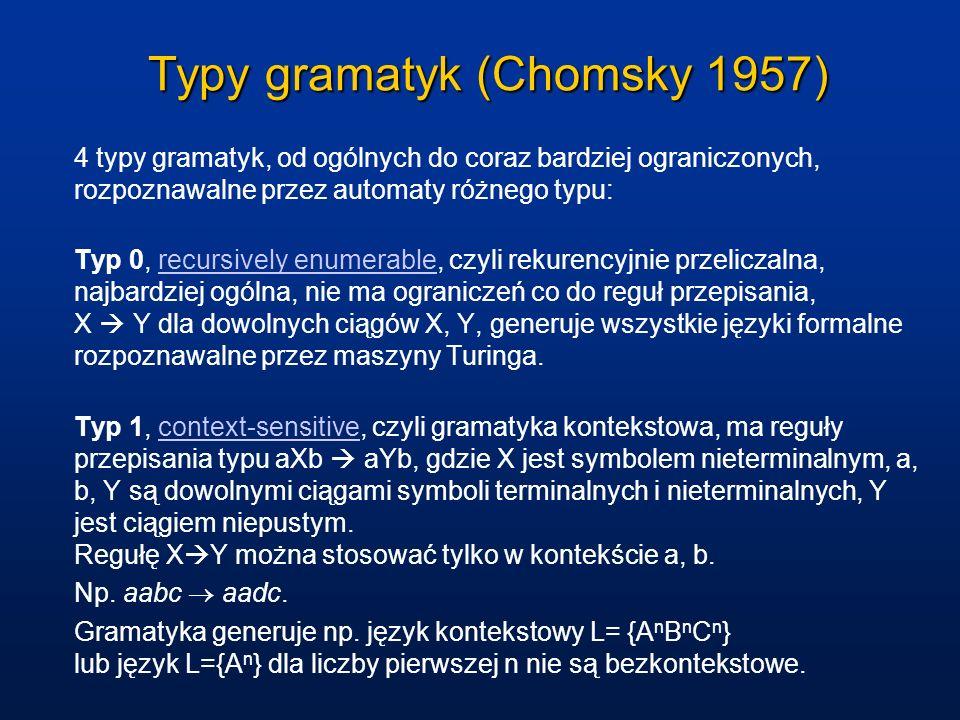 Typy gramatyk (Chomsky 1957)