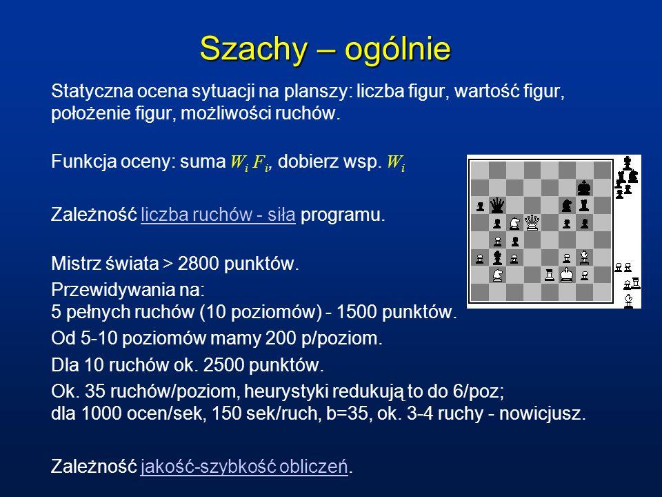 Szachy – ogólnie Statyczna ocena sytuacji na planszy: liczba figur, wartość figur, położenie figur, możliwości ruchów.