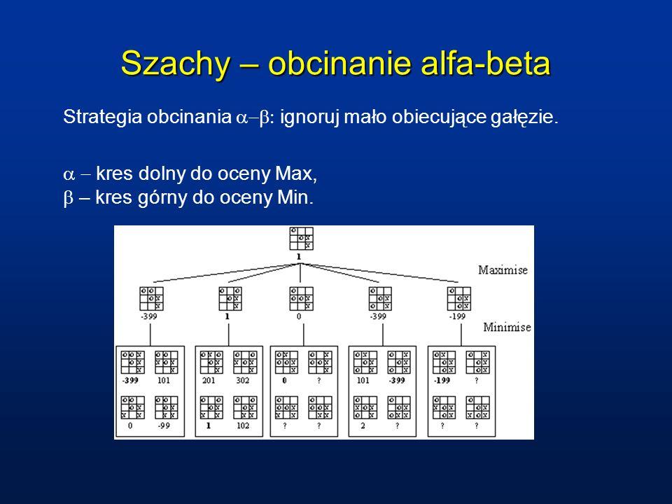 Szachy – obcinanie alfa-beta