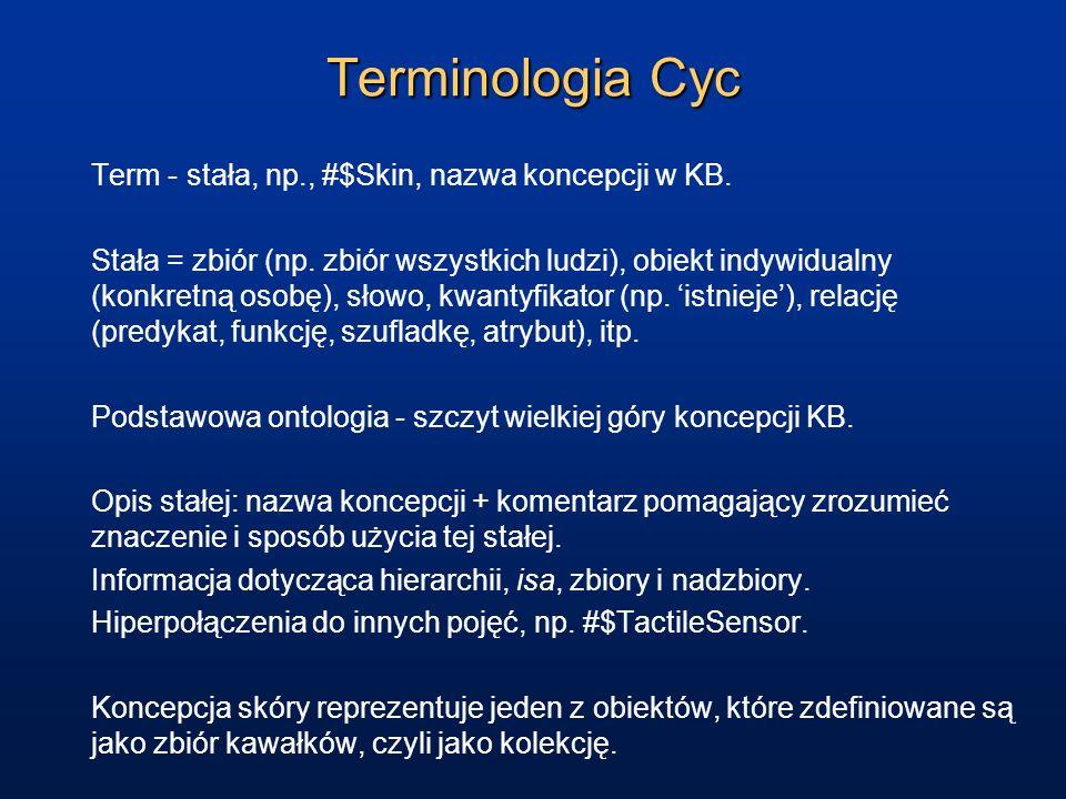 Terminologia Cyc Term - stała, np., #$Skin, nazwa koncepcji w KB.