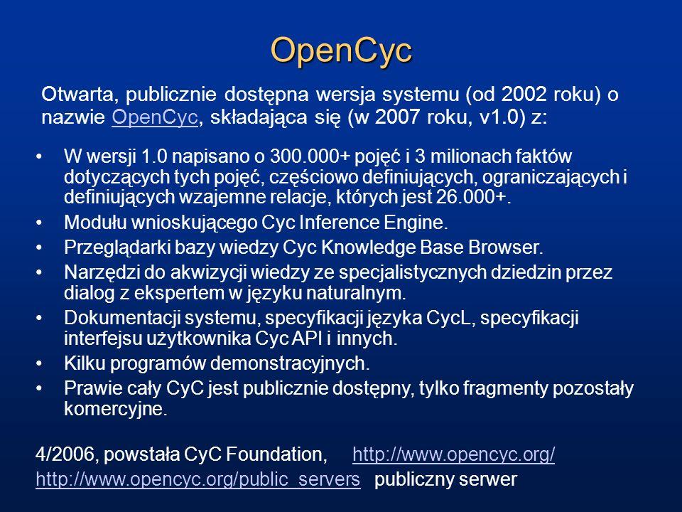 OpenCyc Otwarta, publicznie dostępna wersja systemu (od 2002 roku) o nazwie OpenCyc, składająca się (w 2007 roku, v1.0) z: