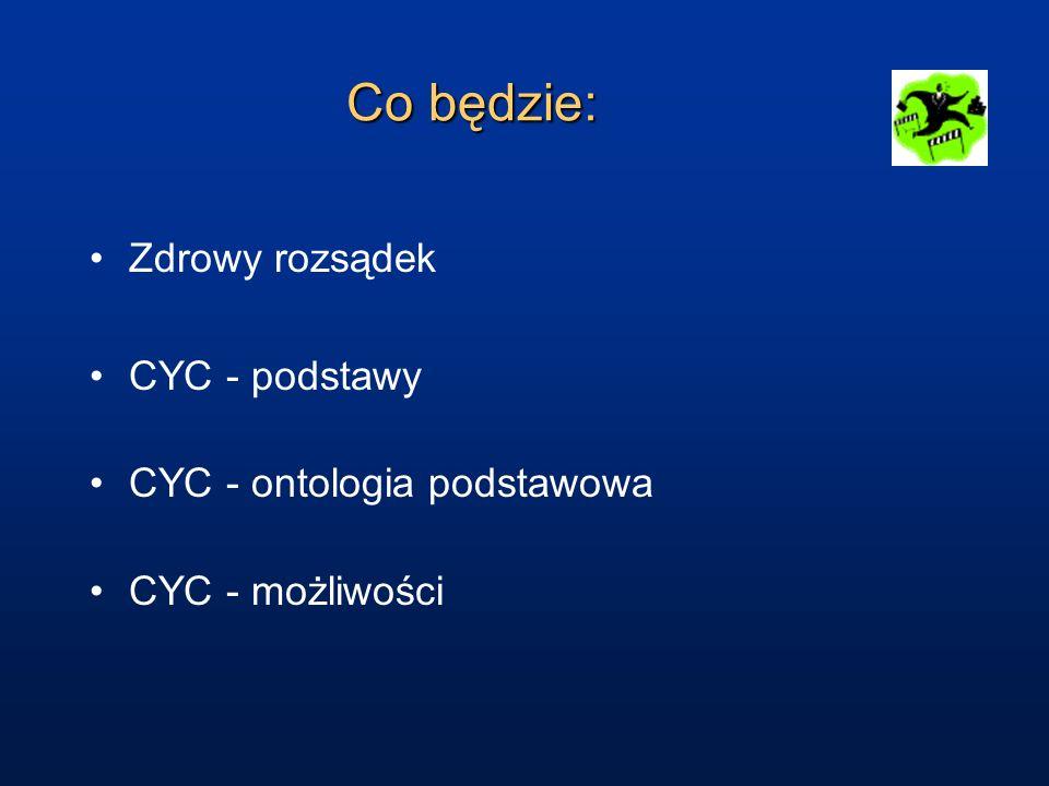 Co będzie: Zdrowy rozsądek CYC - podstawy CYC - ontologia podstawowa