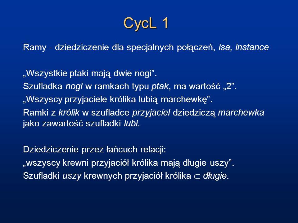 CycL 1 Ramy - dziedziczenie dla specjalnych połączeń, isa, instance