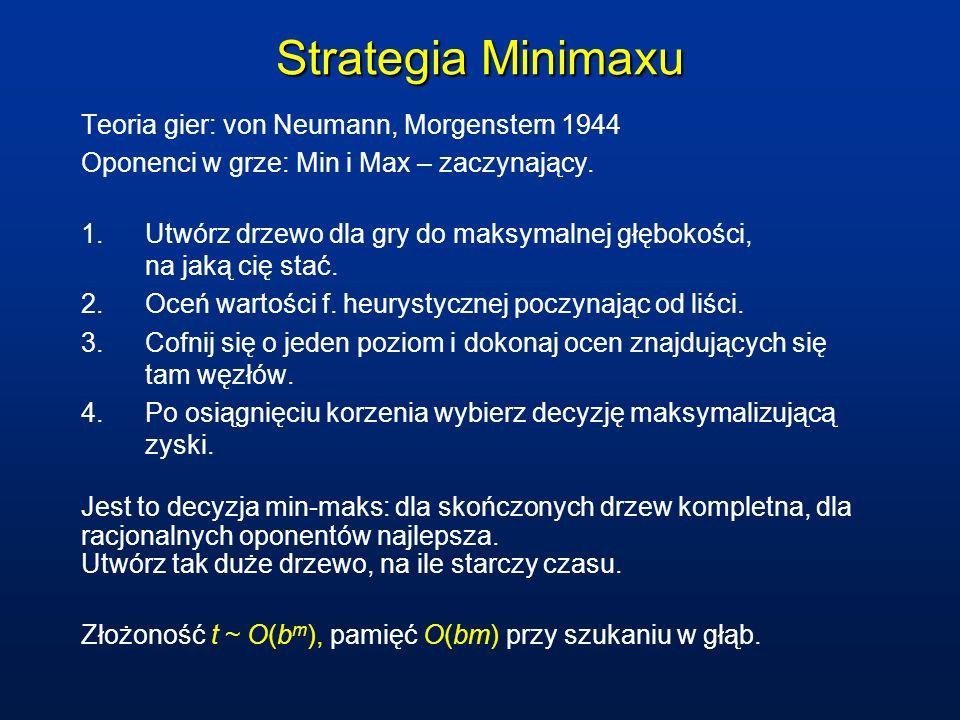 Strategia Minimaxu Teoria gier: von Neumann, Morgenstern 1944