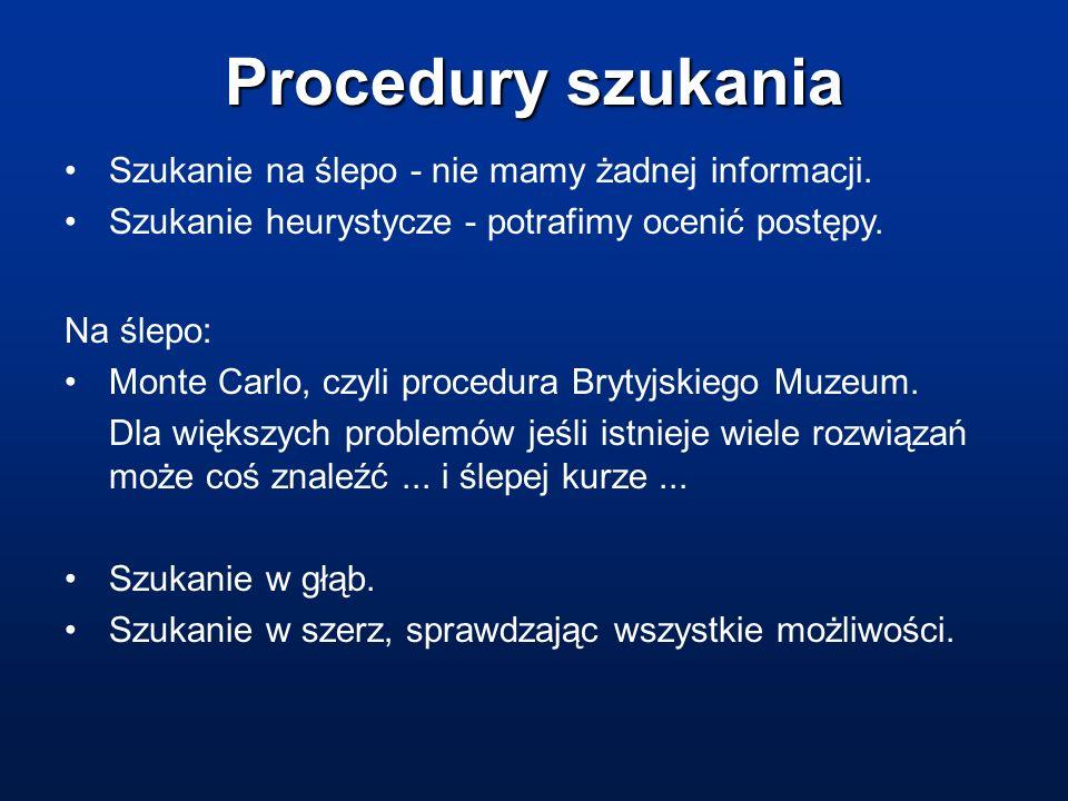 Procedury szukania Szukanie na ślepo - nie mamy żadnej informacji.