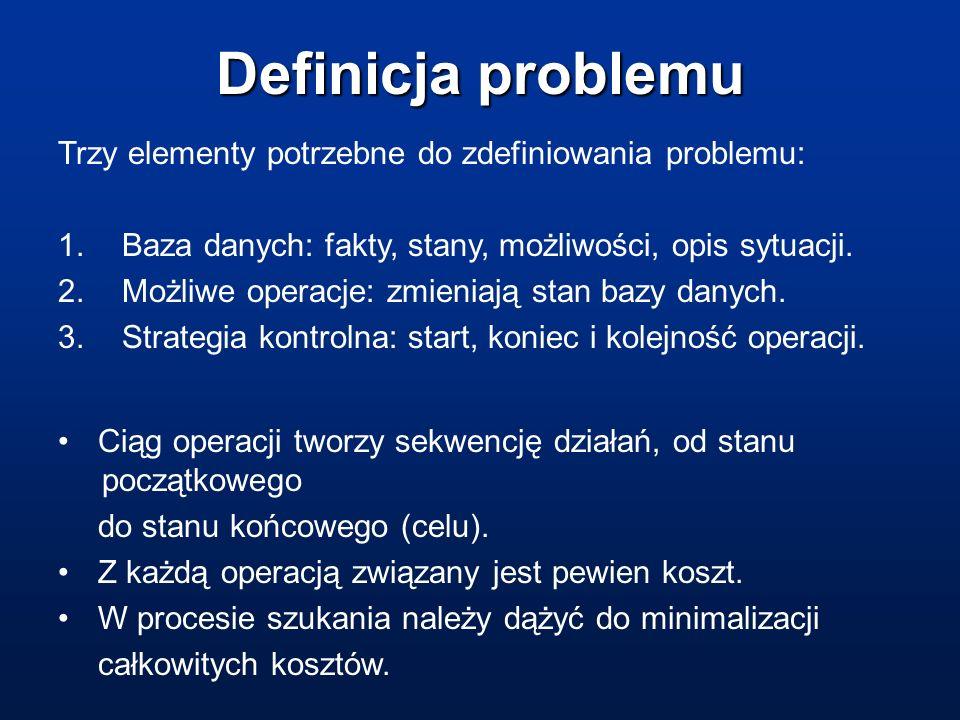 Definicja problemu Trzy elementy potrzebne do zdefiniowania problemu: