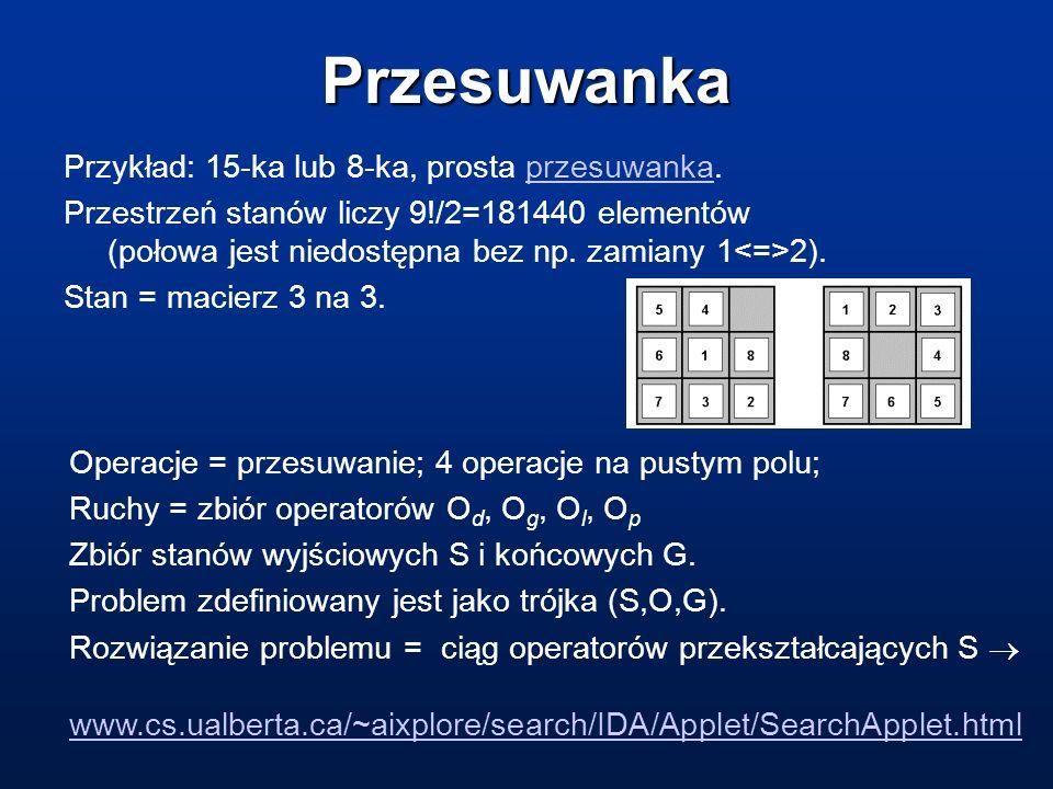 Przesuwanka Przykład: 15-ka lub 8-ka, prosta przesuwanka.