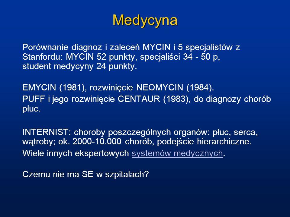Medycyna Porównanie diagnoz i zaleceń MYCIN i 5 specjalistów z Stanfordu: MYCIN 52 punkty, specjaliści 34 - 50 p, student medycyny 24 punkty.