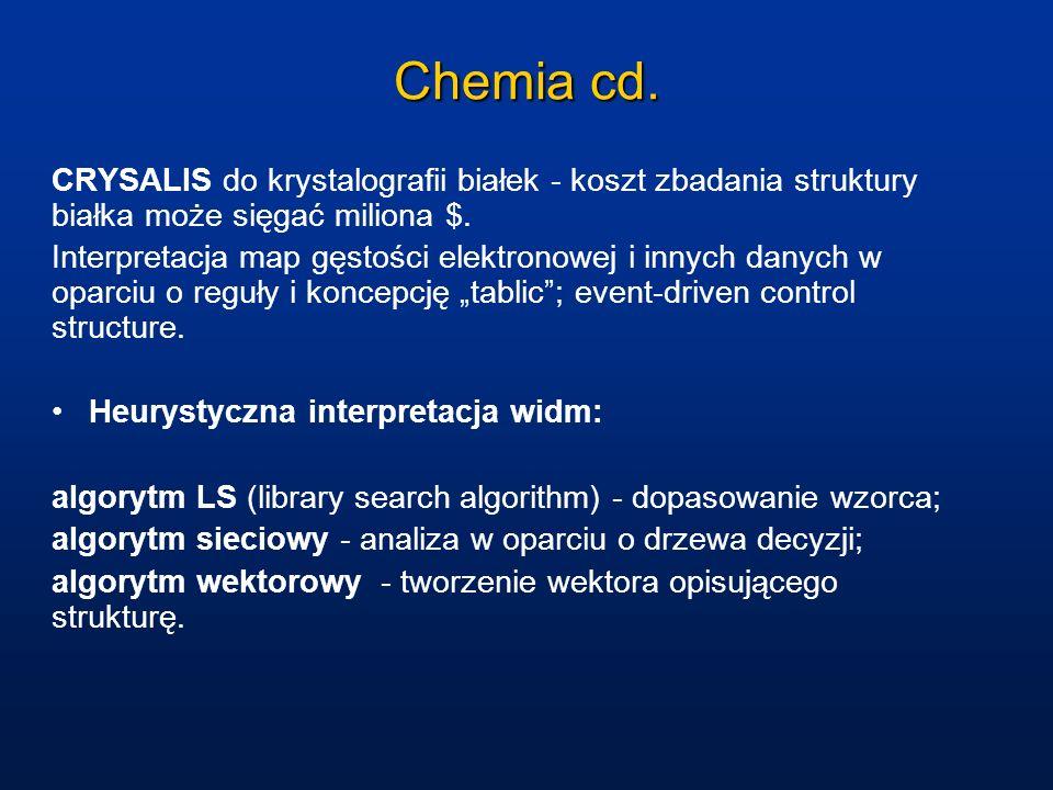 Chemia cd. CRYSALIS do krystalografii białek - koszt zbadania struktury białka może sięgać miliona $.
