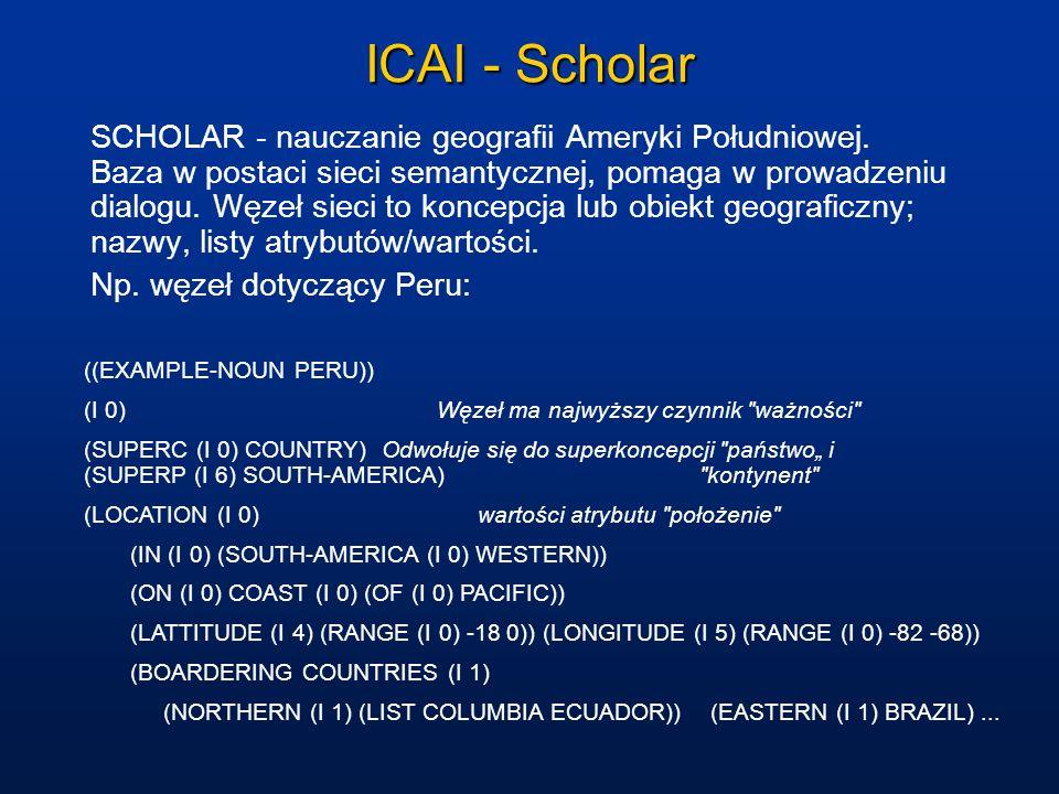 ICAI - Scholar