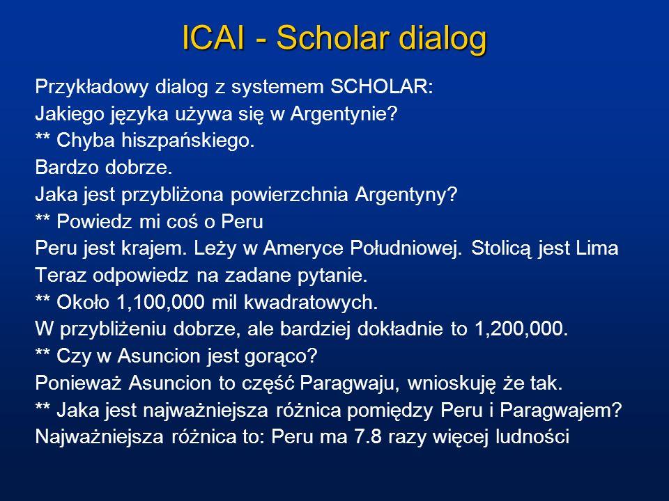 ICAI - Scholar dialog Przykładowy dialog z systemem SCHOLAR: