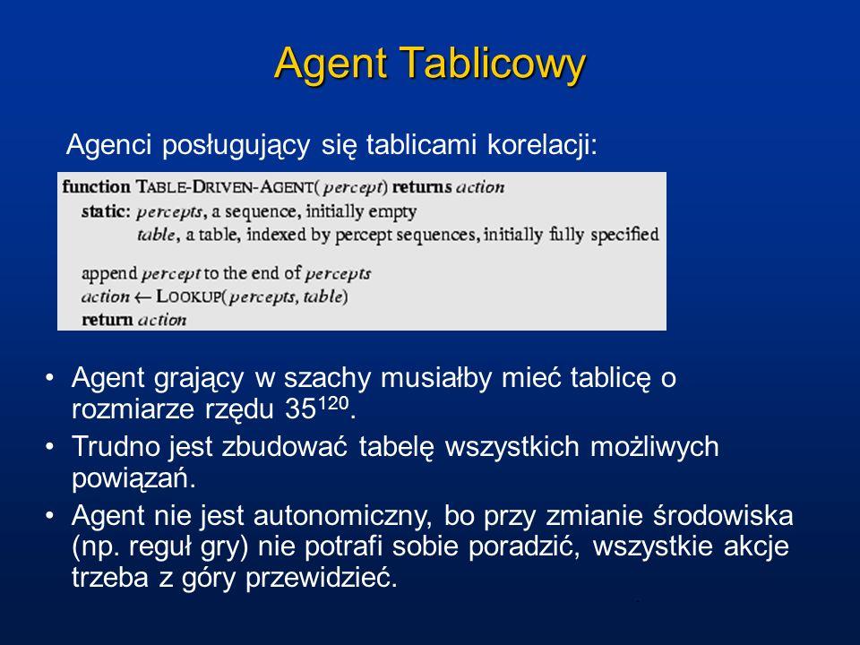 Agent Tablicowy Agenci posługujący się tablicami korelacji: