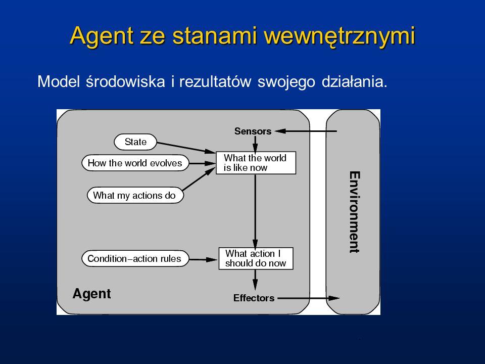 Agent ze stanami wewnętrznymi