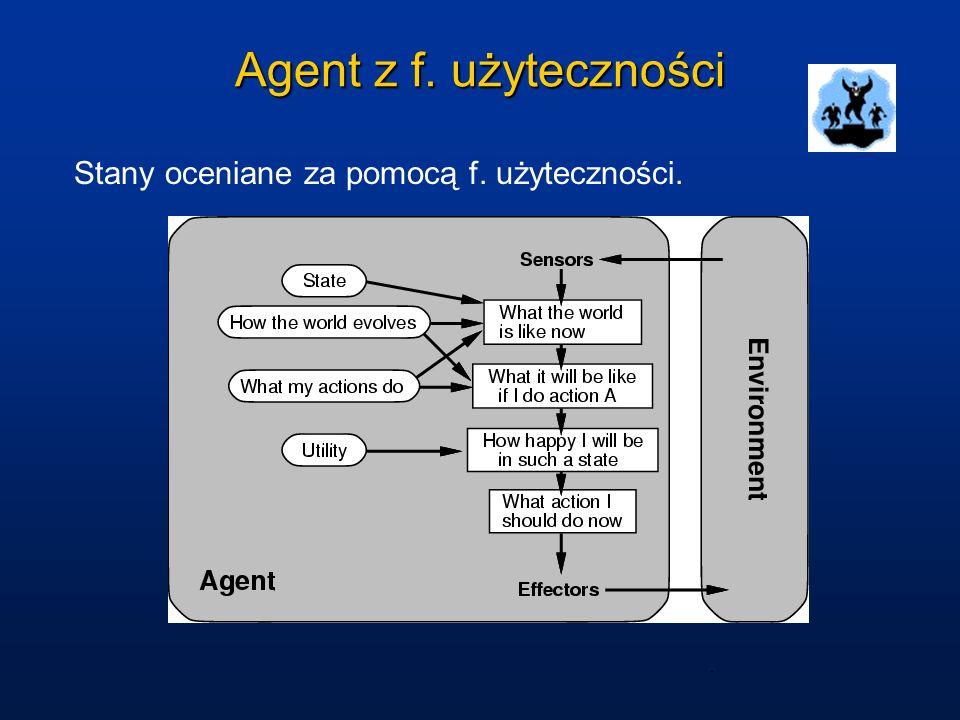 Agent z f. użyteczności Stany oceniane za pomocą f. użyteczności.