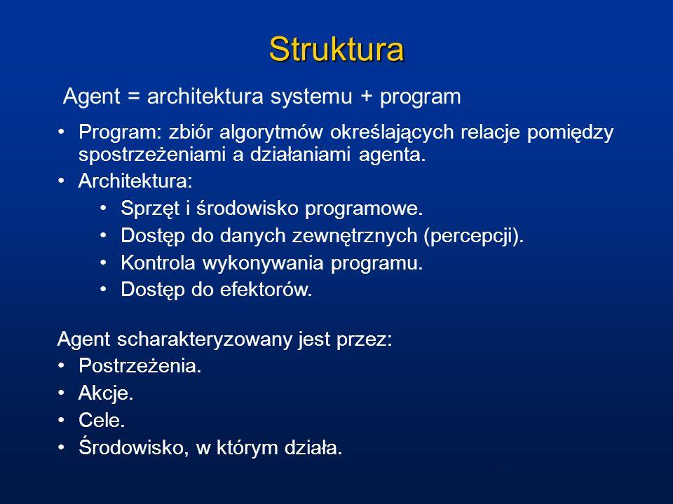 Struktura Agent = architektura systemu + program