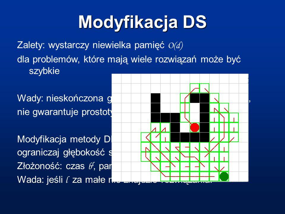 Modyfikacja DS Zalety: wystarczy niewielka pamięć O(d)