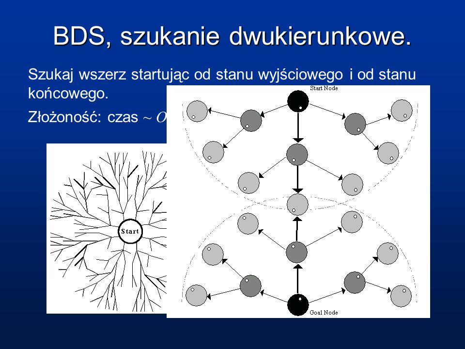 BDS, szukanie dwukierunkowe.