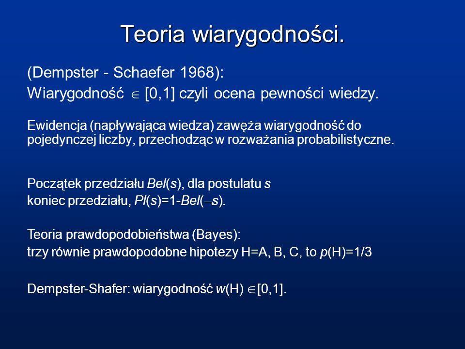 Teoria wiarygodności. (Dempster - Schaefer 1968):