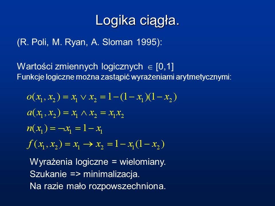 Logika ciągła. (R. Poli, M. Ryan, A. Sloman 1995):