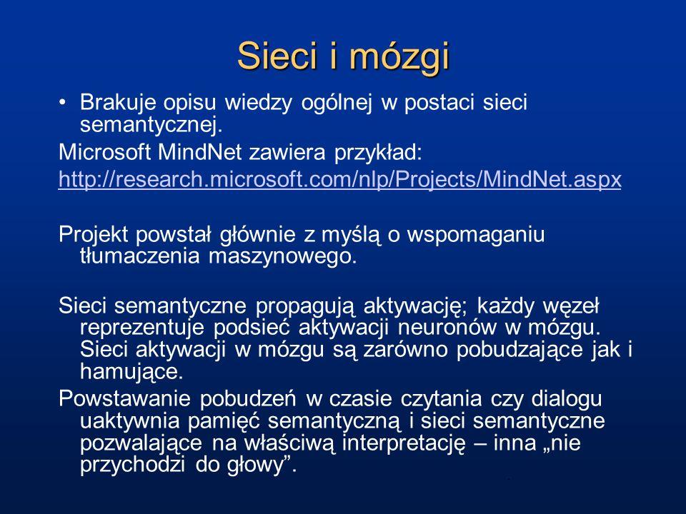 Sieci i mózgi Brakuje opisu wiedzy ogólnej w postaci sieci semantycznej. Microsoft MindNet zawiera przykład: