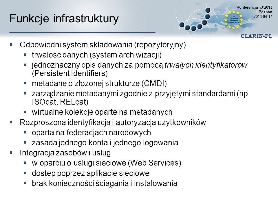 Funkcje infrastruktury
