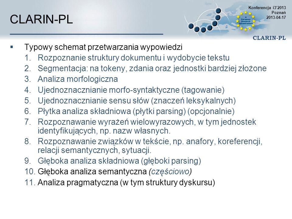 CLARIN-PL Typowy schemat przetwarzania wypowiedzi