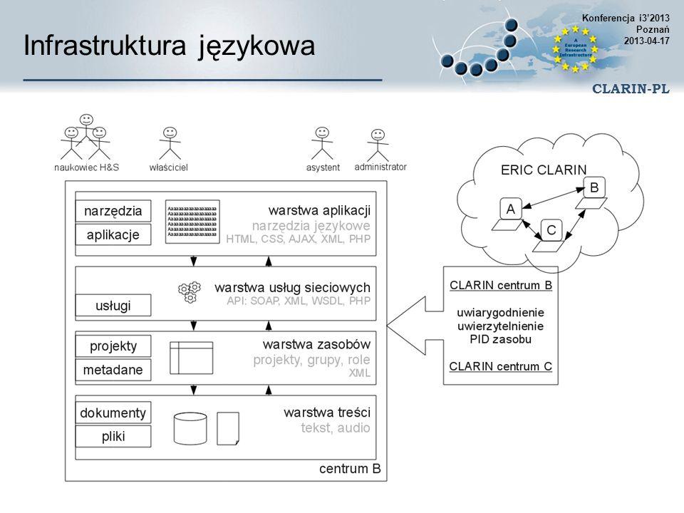 Infrastruktura językowa