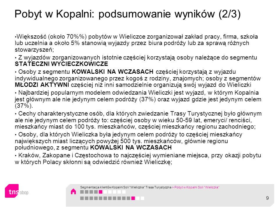 Pobyt w Kopalni: podsumowanie wyników (2/3)