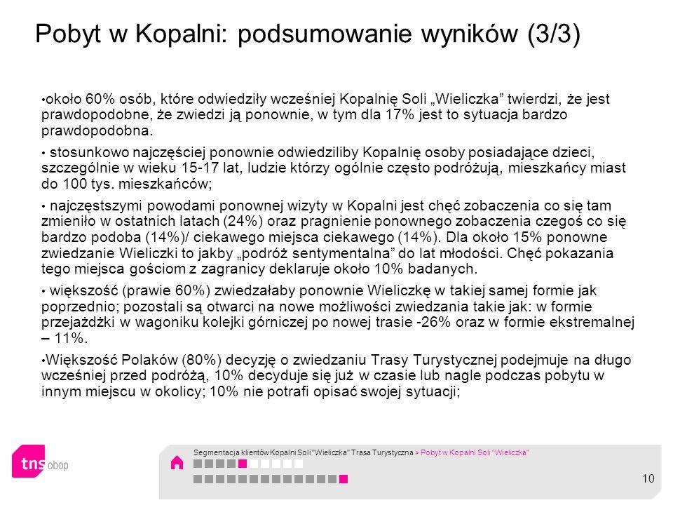 Pobyt w Kopalni: podsumowanie wyników (3/3)