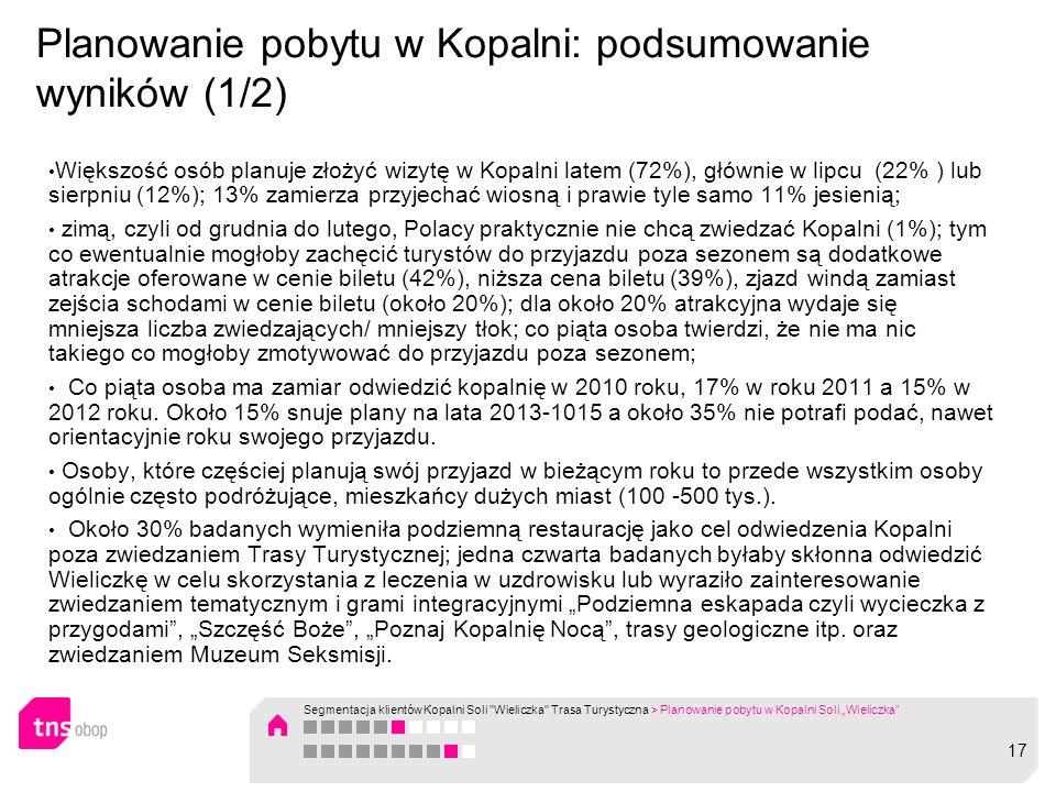 Planowanie pobytu w Kopalni: podsumowanie wyników (1/2)
