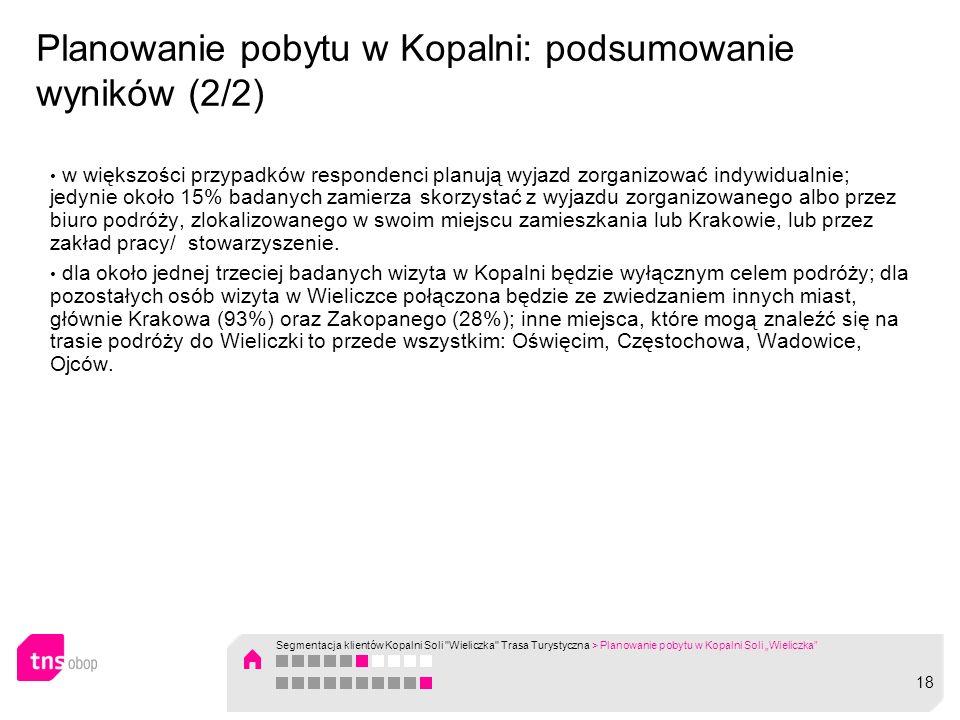 Planowanie pobytu w Kopalni: podsumowanie wyników (2/2)